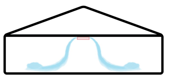 Low airspeeds can cause drafts at floor level during cold weather