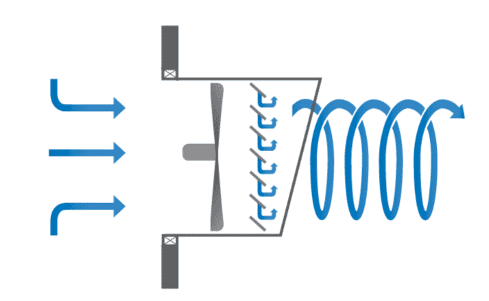 Exterior Shutter  Caption:  Placing the shutter on the exit side of a fan blade disrupts air airflow and reduces output by 15 to 25%