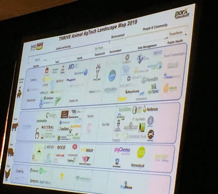 SVG THRIVE's map of innovation in animal ag tech