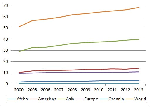 Global Poultry Trends 5m Publishing