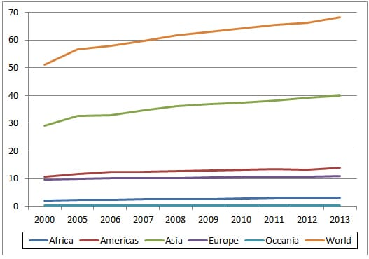 Global Poultry Trends 2014 5m Publishing